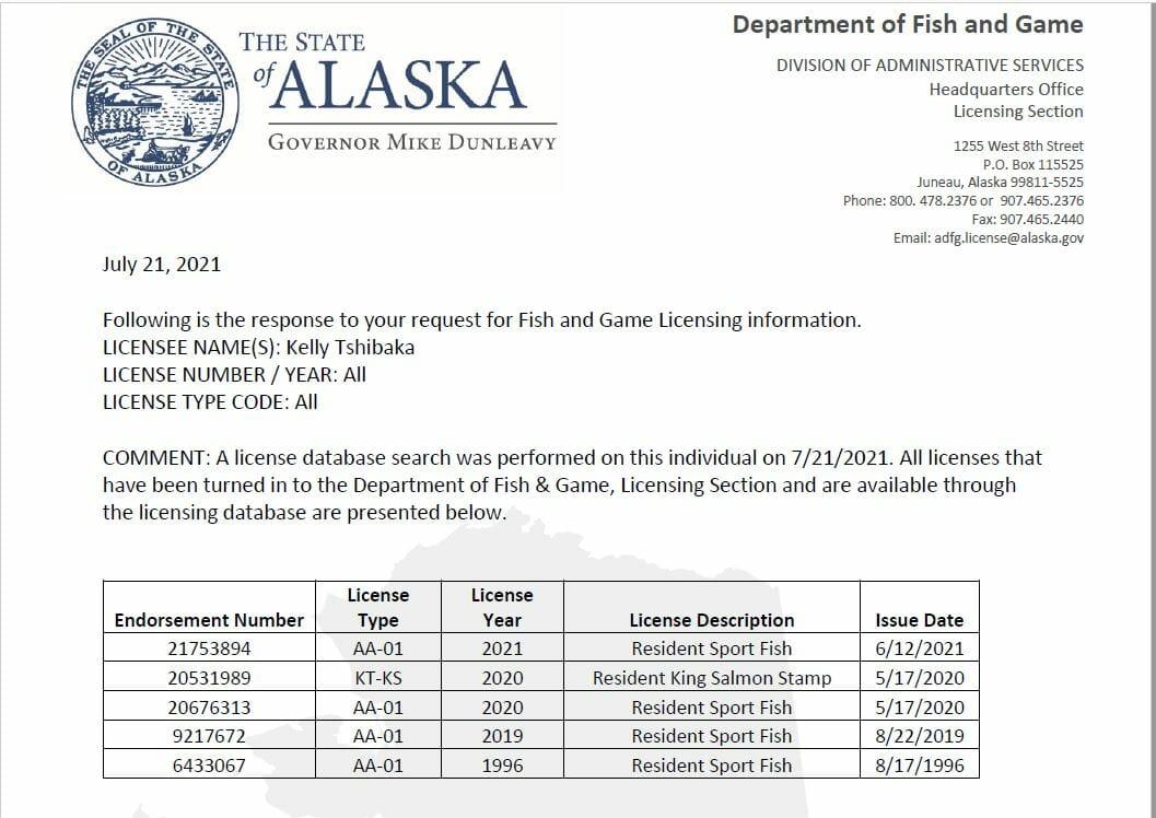 Kelly Tshibaka sport fishing licenses